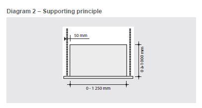 Diagram 2.1
