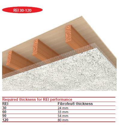 Wood floor fire protection Fibrofeu